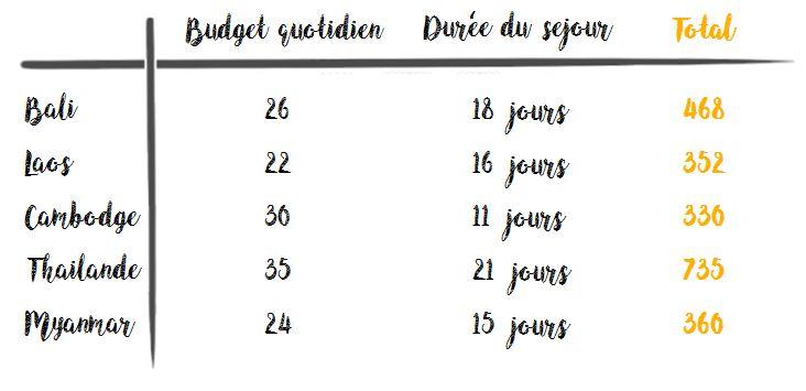 Budget Global Global Global Budget Global Budget Budget XTwkiOZuP