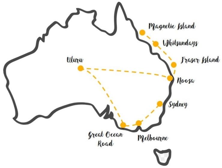 itinéraire roadtrip australie